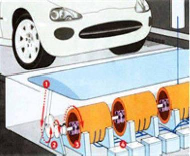 مطبات تخفيف السرعة في الشوارع مصدر لتوليد الطاقة
